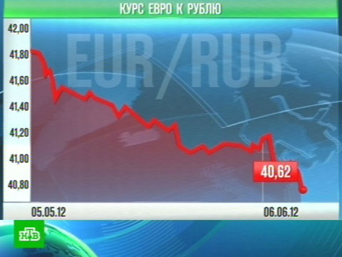 Курс валют на завтра евро