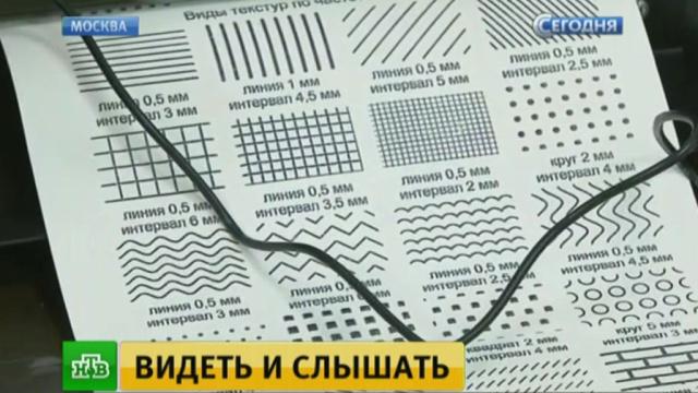 Сотрудничество россии и ирана новости