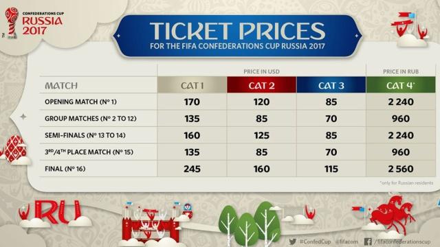 Чемпионат по футболу 2018 где будет проходить тольятти покупка монет