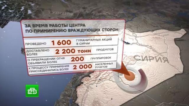 Конец ИГИЛ: Россия подводит итоги войны с терроризмом в Сирии