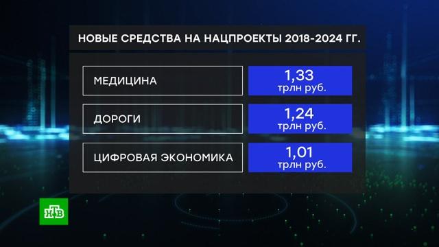 СМИ узнали о предстоящих расходах на нацпроекты нового кабмина